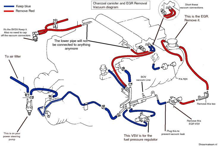 7M-GTE EGR-less vacuum routing – Smateam