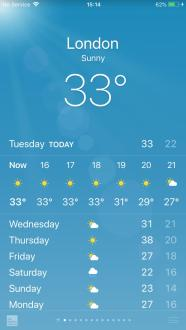 a week of hot weather