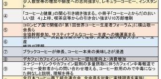 2017年全日本コーヒー協会重大ニュース