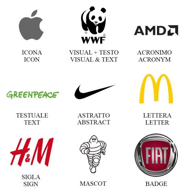 tipologie di marchi e loghi, logo designer Genova