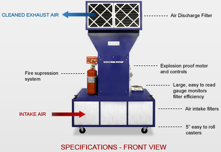 mobile paint booth specifications