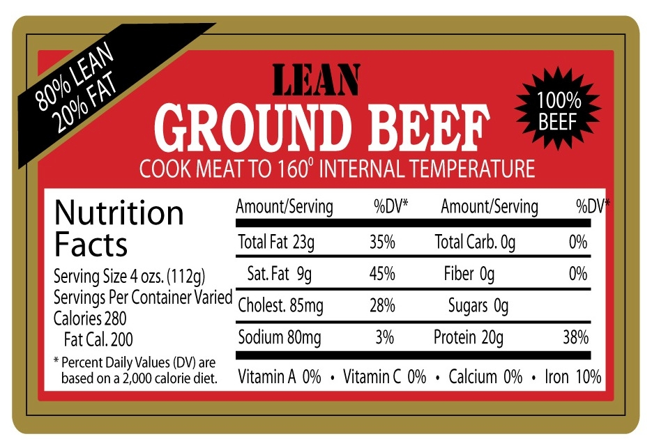 Ground Beef Fat Content