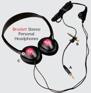 Headphone Terminology