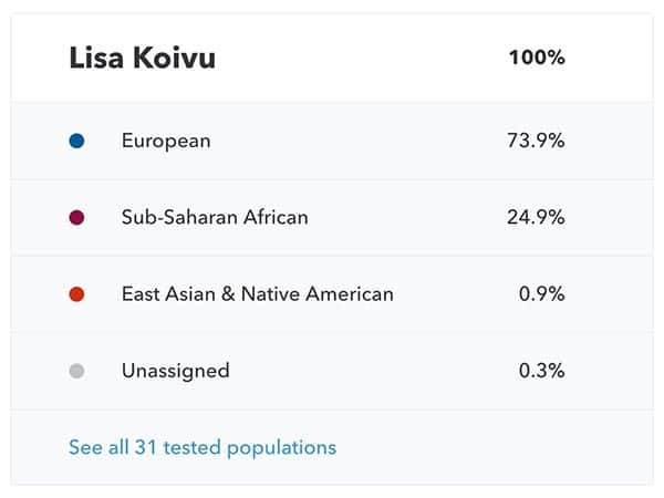 23andMe Results