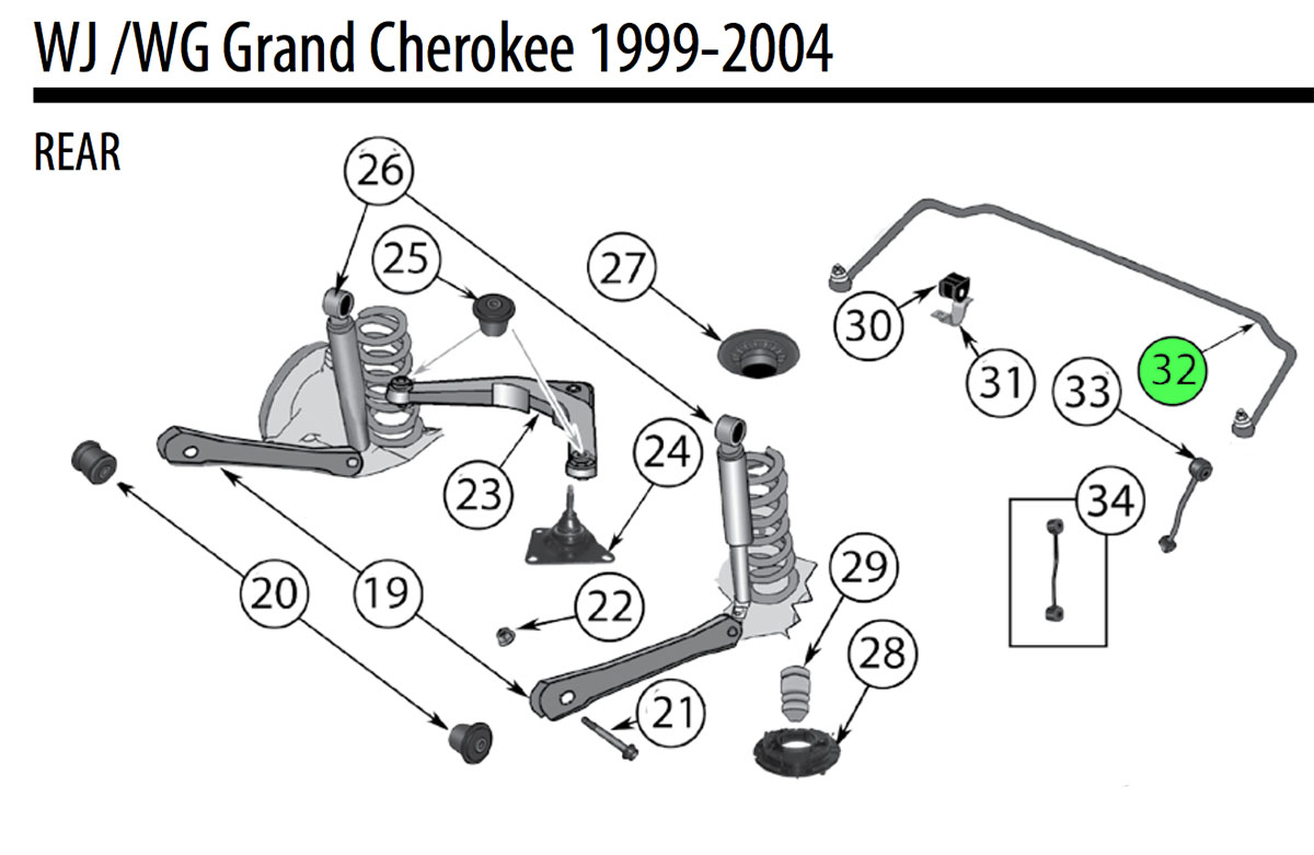 Jeep Wj Cherokee Rear Sway Bar Ad