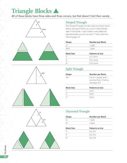Martingale - Hexagons, Diamonds, Triangles, and More (Print version + eBook bund