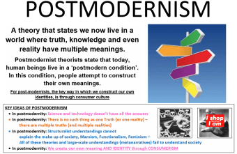Shortcutstv Postmodernism