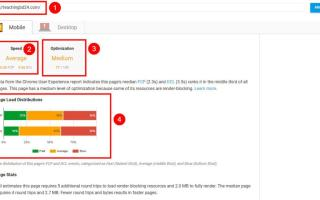 Speed Unavailable in Google Page Speed Insights? Here is the Solve