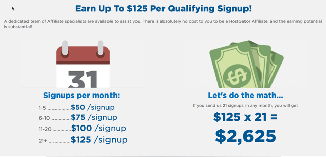 Image result for affiliate marketing programs money commission