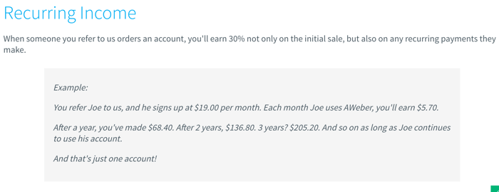 Aweber recurring affiliate income