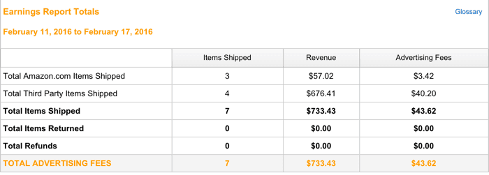 Amazon native Ads earning report