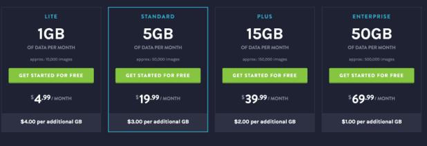 Imagify pricing