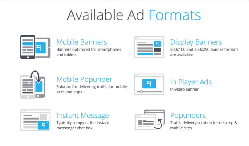 HilltopAds Ad Formats