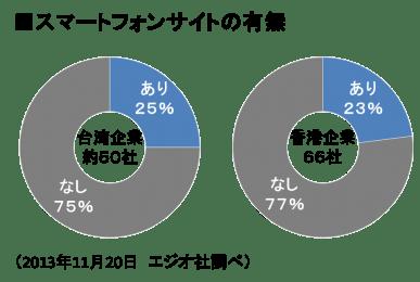 topics_graph