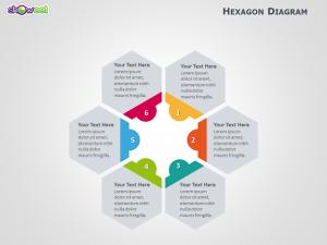Diagramme Hexagonal pour PowerPoint