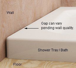 sealing the gap between wall tiles and
