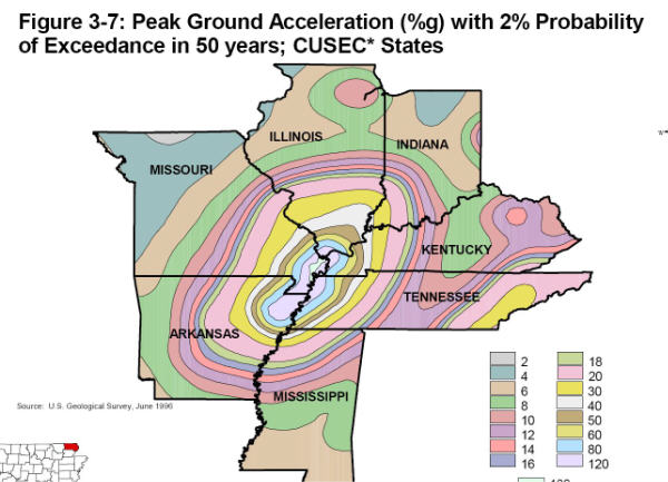 New Madrid Seismic Zone acceleration