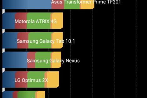 2013 05 26 17.30.05 - Review: LG Optimus G