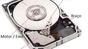 Entenda as diferenças entre o HDD e o SSD (Solid State Drive) 10