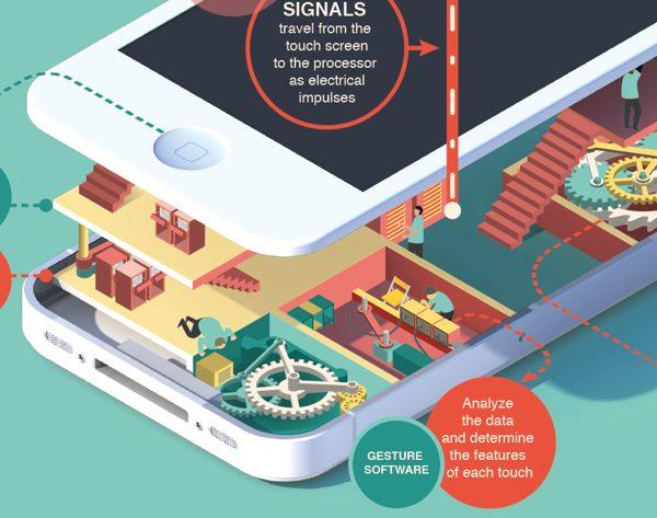 infografico iphone2 - Infográficos mostram o mundo mágico do interior dos gadgets