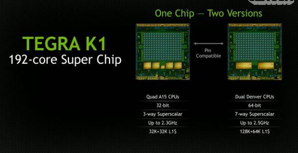tegra k1 versions - Nvidia anuncia o Tegra K1, com GPU de 192 núcleos