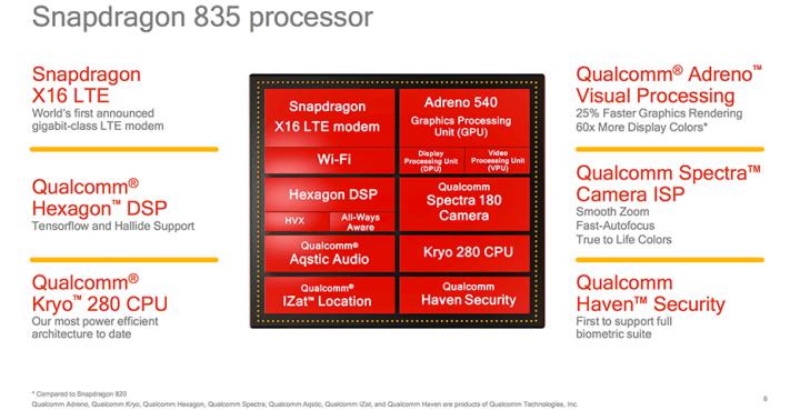 snapdragon 835 soc overview 720x369 - Review: Sony Xperia XZ Premium, a última palavra em performance