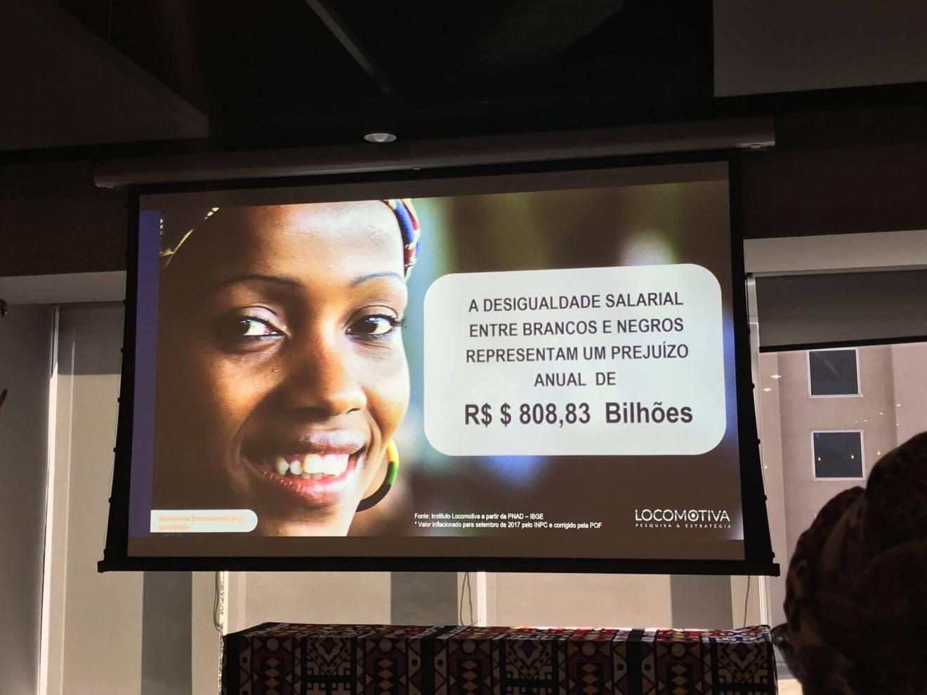 Dados - Afro Hub