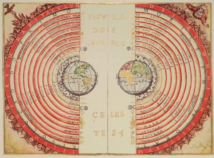 Mapa geocêntrico de Ptolomeu: fonte para a astrologia