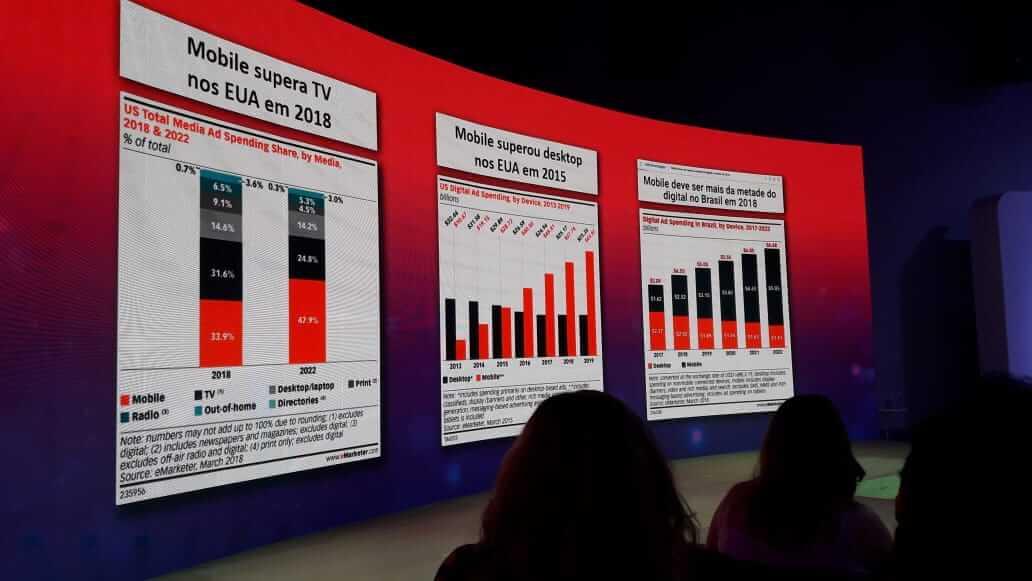 Vivo Ads Mobile Day: tendências de propaganda para plataformas móveis 4