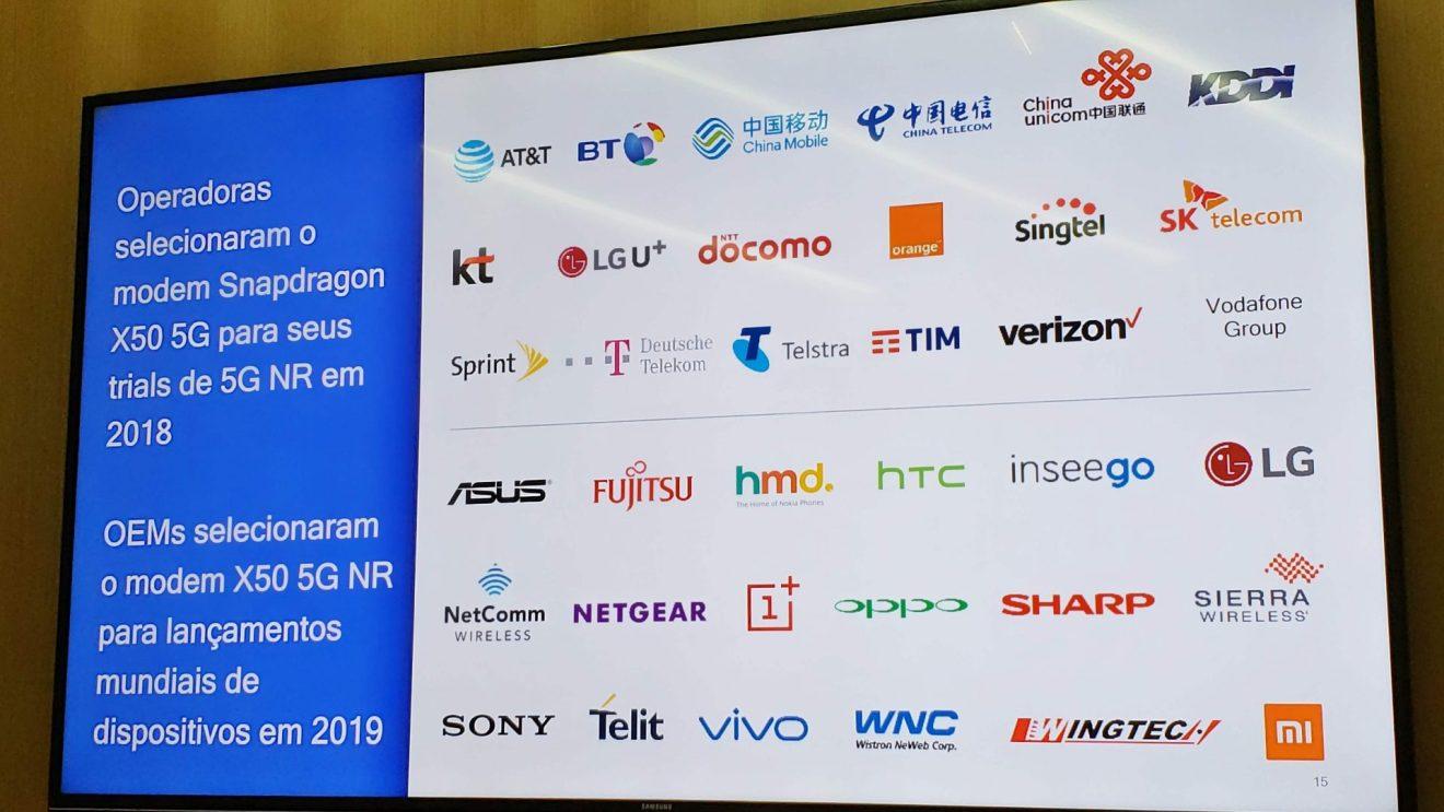 Demonstrativo de empresas que já aderiram ao 5G