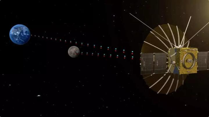 O satélite Queqiao funciona como o transmissor de informações