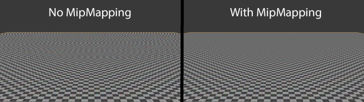 Comparação de imagens com e sem MipMapping