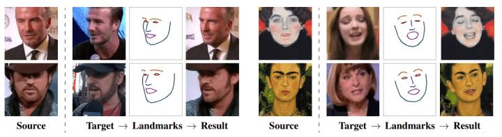 Deepfake Imagem mostra vários rostos sendo analisados