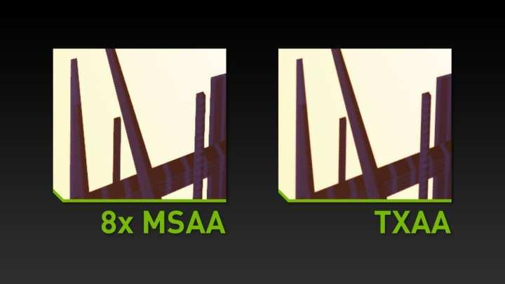 Comparação do MSAA 8x com o TXAA