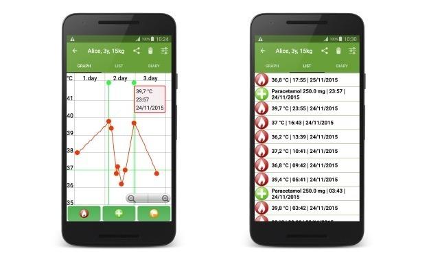 Fever Tracker - apps para pais