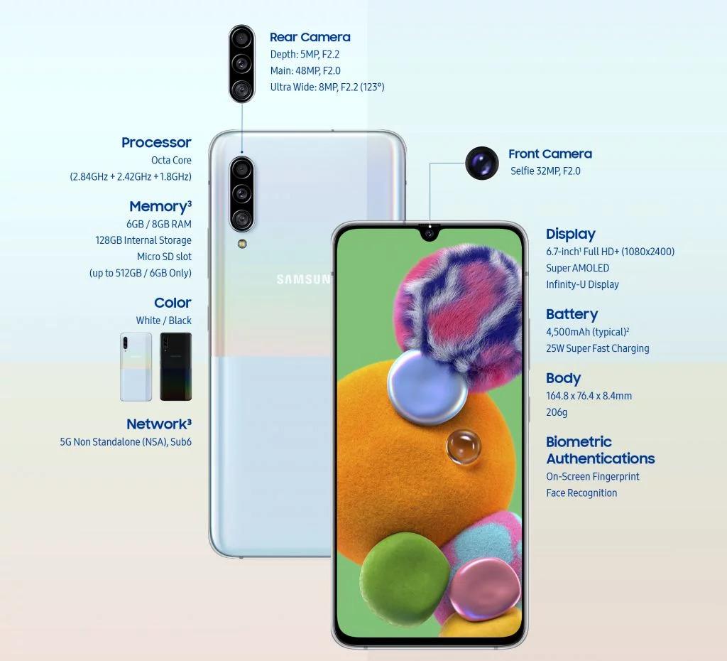 Especificações gerais do Galaxy A90 5G