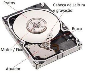 HD1 - Entenda as diferenças entre o HDD e o SSD (Solid State Drive)