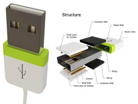 double usb 2 500x374 - Novo modelo de plug USB pode encaixar dos dois lados