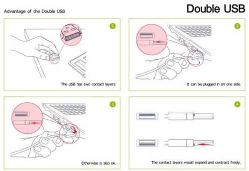 double usb 500x344 - Novo modelo de plug USB pode encaixar dos dois lados