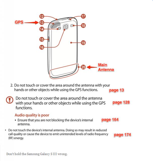 Antenna issue Samsung Galaxy SIII 610x640 - Site indica quais smartphones possuem problemas com antenas