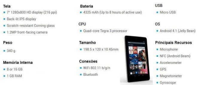 Nexus 7 specs1 - Review Nexus 7: primeiras impressões, especificações e unboxing do novo tablet do Google