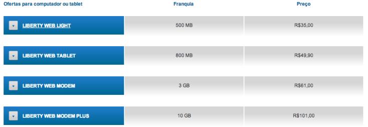 Captura de Tela 2013 04 30 às 19.56.57 - Internet 4G: Vivo anuncia tabela de preços; TIM altera planos