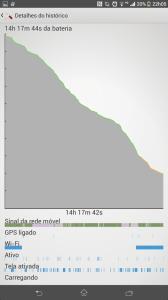 Screenshot 2013 10 07 22 05 28 168x300 - Review: Xperia Z Ultra, phablet de 6,4'' da Sony Mobile