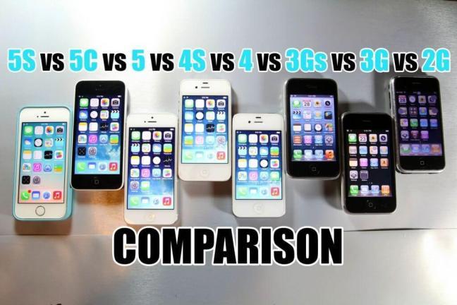 iPhone 5S vs 5C vs 5 vs 4S vs 4 vs 3Gs vs 3G vs 2G comparativo - Vídeo compara todos os iPhones já lançados pela Apple