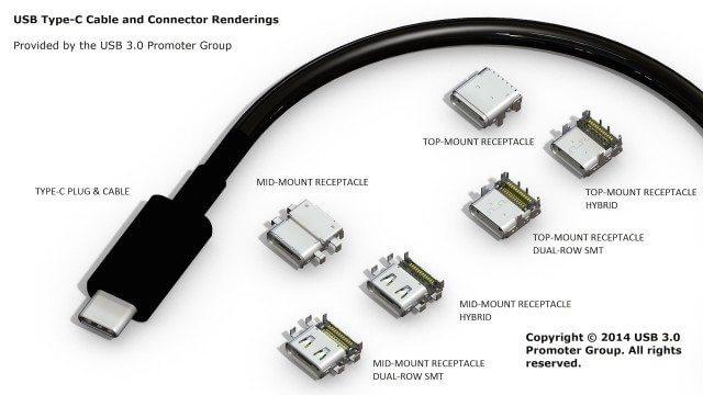 Final USB Type C rendering with labels 640x360 - Novo USB, mais fino e reversível, está pronto para ser usado