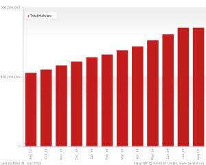 malware-last-12-months_sum_en