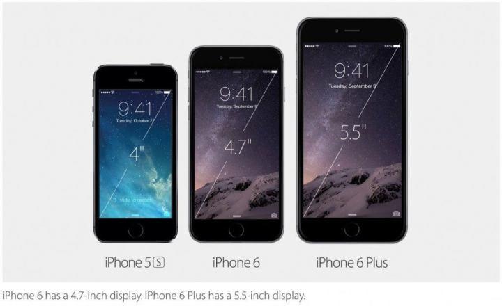 Apple iPhone 5S iPhone 5 iPhone 6 iPhone 6 Plus comparativo comparison