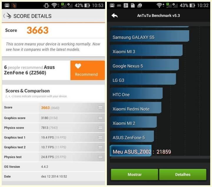 asus zenfone 6 review benchmark 720x637 - Review: Phablet Asus Zenfone 6