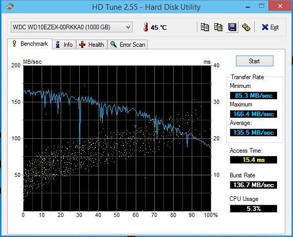 hd tune results smt - Review: HD 1TB Western Digital Blue (WD10EZEX)