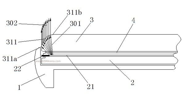 Tecnologia de refracao tacela smartphone